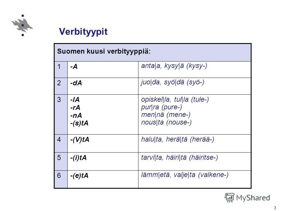 3 Verbityypit Suomen kuusi verbityyppiä: 1-A anta|a, kysy|ä (kysy-) 2-dA juo|da, syö|dä (syö-) 3-lA -rA -nA -(s)tA opiskel|la, tul|la (tule-) pur|ra (pure-) men|nä (mene-) nous|ta (nouse-) 4-(V)tA halu|ta, herä|tä (herää-) 5-(i)tA tarvi|ta, häiri|tä
