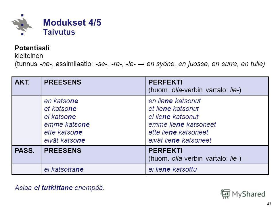 43 Modukset 4/5 Taivutus Potentiaali kielteinen (tunnus -ne-, assimilaatio: -se-, -re-, -le- en syöne, en juosse, en surre, en tulle) AKT.PREESENSPERFEKTI (huom. olla-verbin vartalo: lie-) en katsone et katsone ei katsone emme katsone ette katsone ei