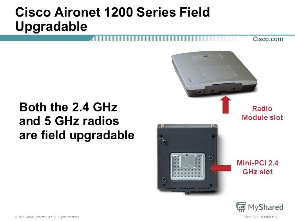 © 2002, Cisco Systems, Inc. All rights reserved. AWLF 3.0Module 5-13 Cisco Aironet 1200 Series Field Upgradable Both the 2.4 GHz and 5 GHz radios are field upgradable Mini-PCI 2.4 GHz slot Radio Module slot