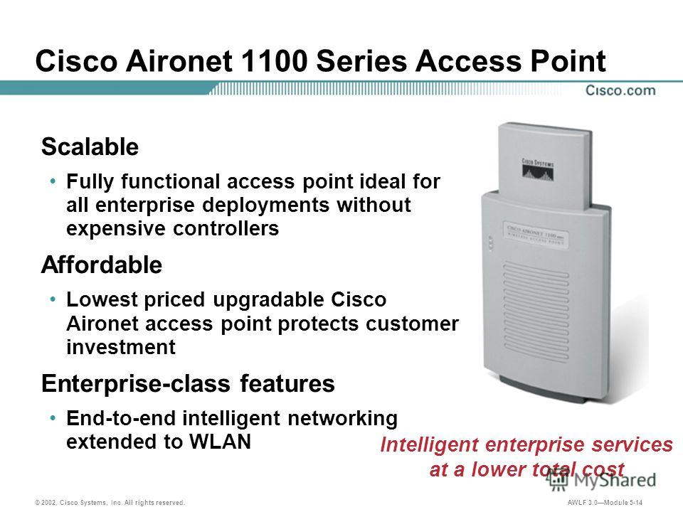© 2002, Cisco Systems, Inc. All rights reserved. AWLF 3.0Module 5-14 Cisco Aironet 1100 Series Access Point Scalable Fully functional access point ideal for all enterprise deployments without expensive controllers Affordable Lowest priced upgradable
