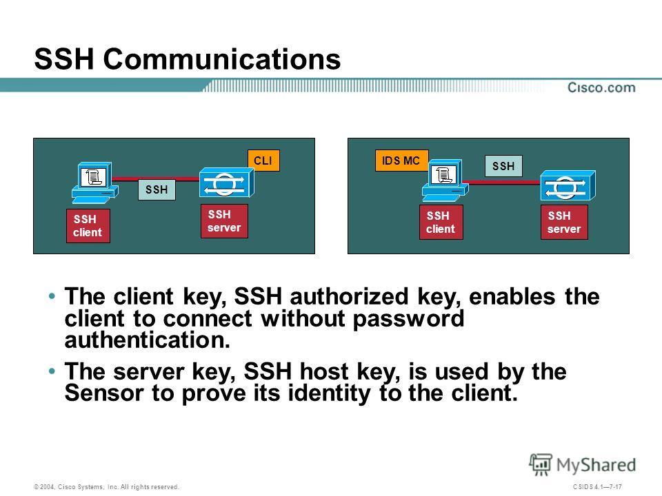 © 2004, Cisco Systems, Inc. All rights reserved. CSIDS 4.17-17 SSH Communications CLI SSH client SSH server SSH client SSH server IDS MC SSH The client key, SSH authorized key, enables the client to connect without password authentication. The server