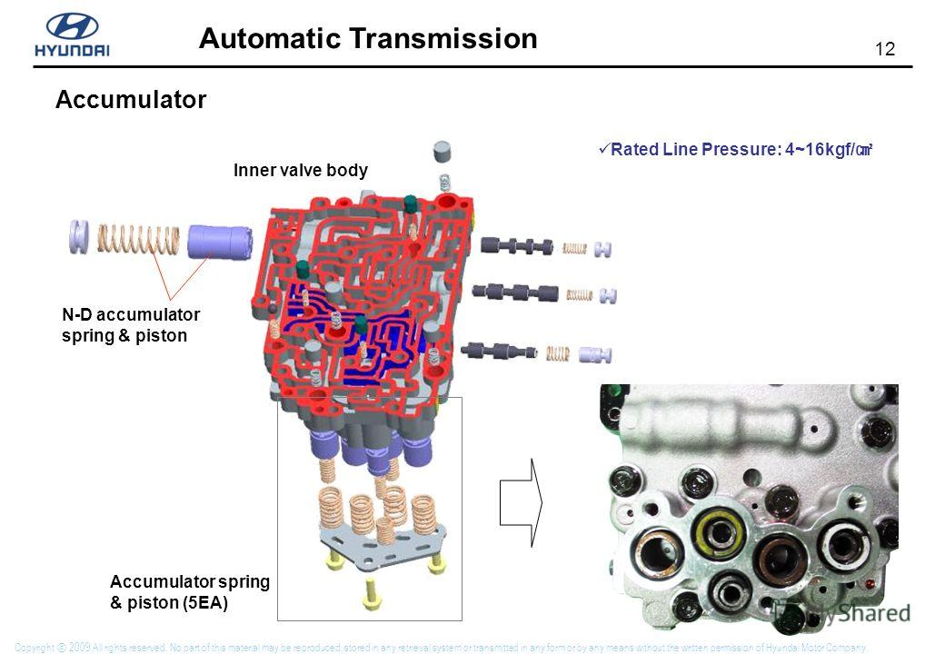 12 Automatic Transmission Copyright 2009 All rights reserved. No part of this material may be reproduced, stored in any retrieval system or transmitted in any form or by any means without the written permission of Hyundai Motor Company. Accumulator I