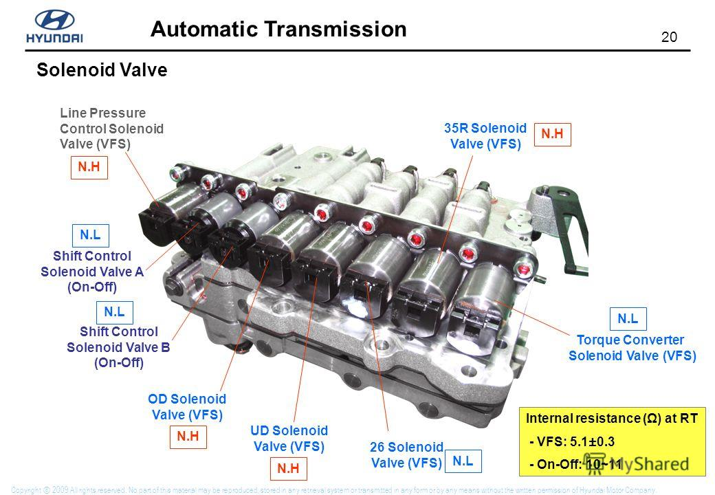 20 Automatic Transmission Copyright 2009 All rights reserved. No part of this material may be reproduced, stored in any retrieval system or transmitted in any form or by any means without the written permission of Hyundai Motor Company. Solenoid Valv