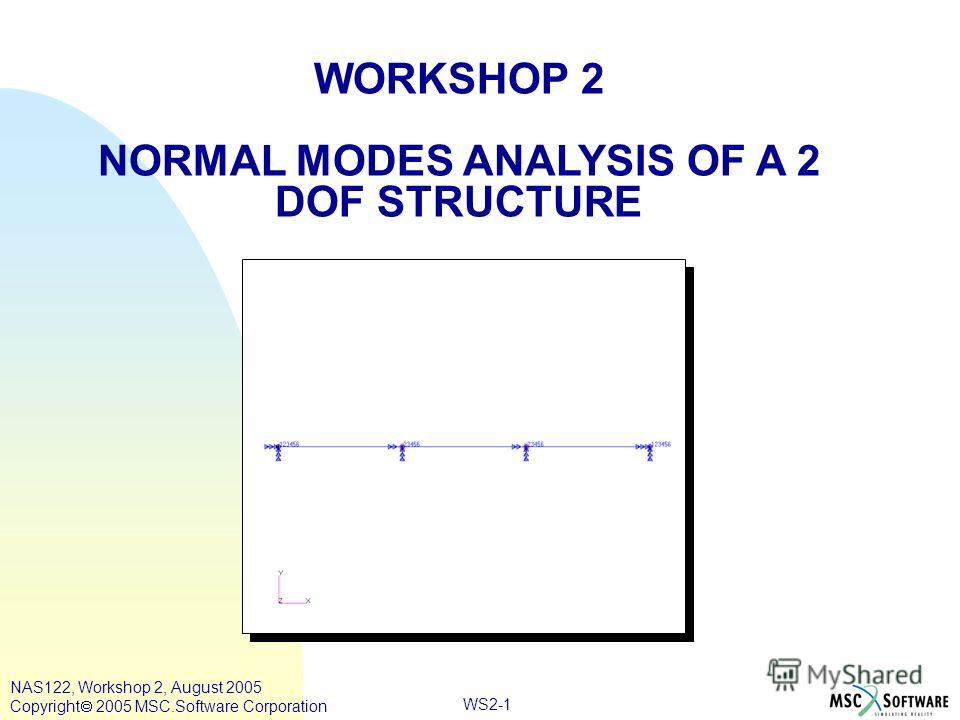 WS2-1 WORKSHOP 2 NORMAL MODES ANALYSIS OF A 2 DOF STRUCTURE NAS122, Workshop 2, August 2005 Copyright 2005 MSC.Software Corporation