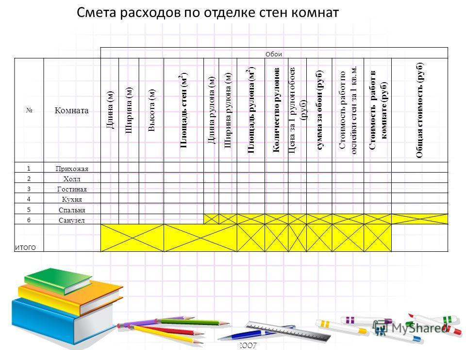 Л.Л. Босова, УМК по информатике для 5-7 классов Москва, 2007 Обои Комната Длина (м) Ширина (м) Высота (м) Площадь стен (м 2 ) Длина рулона (м) Ширина рулона (м) Площадь рулона (м 2 ) Количество рулонов Цена за 1 рулон обоев (руб) сумма за обои (руб)