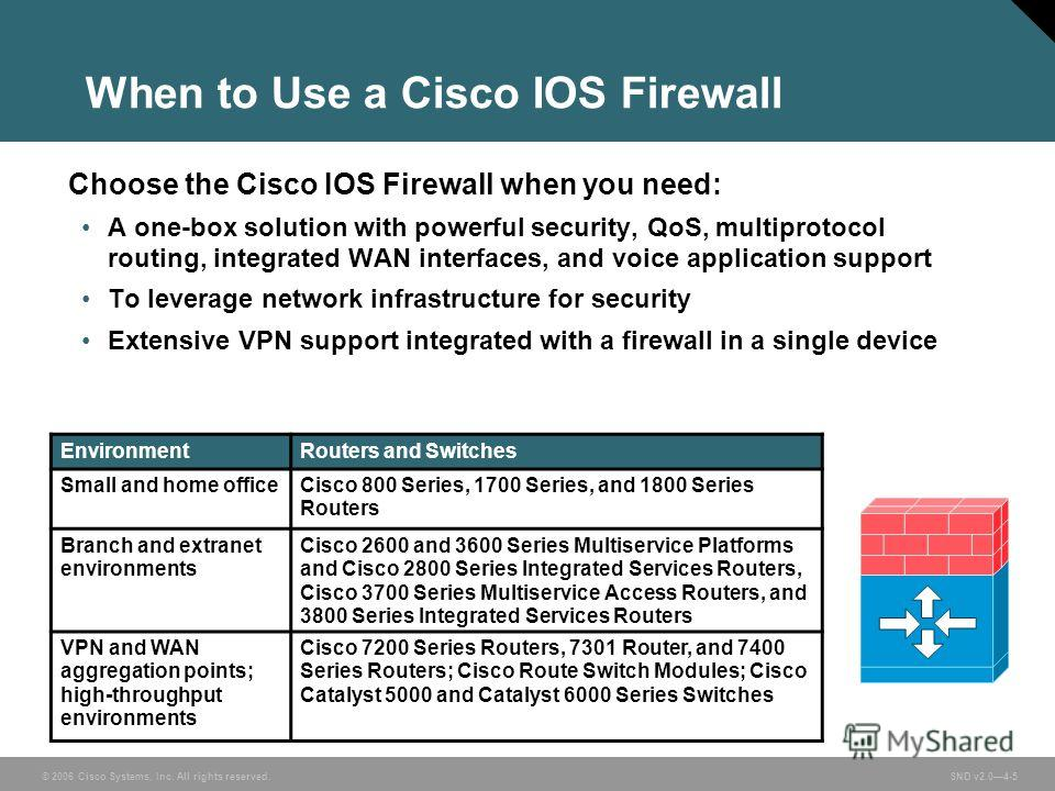 © 2006 Cisco Systems, Inc. All rights reserved. SND v2.04-5 When to Use a Cisco IOS Firewall Choose the Cisco IOS Firewall when you need: A one-box solution with powerful security, QoS, multiprotocol routing, integrated WAN interfaces, and voice appl