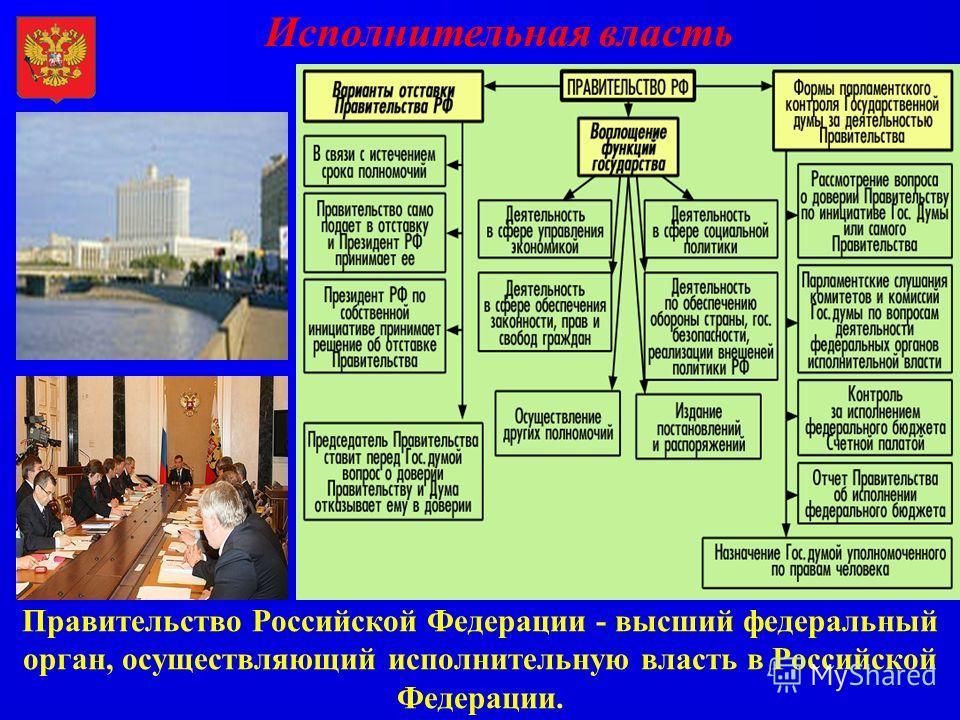 Исполнительная власть Правительство Российской Федерации - высший федеральный орган, осуществляющий исполнительную власть в Российской Федерации.