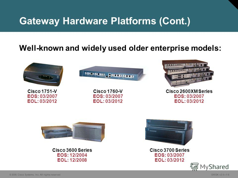© 2006 Cisco Systems, Inc. All rights reserved.GWGK v2.01-6 Gateway Hardware Platforms (Cont.) Well-known and widely used older enterprise models: Cisco 1751-V EOS: 03/2007 EOL: 03/2012 Cisco 3600 Series EOS: 12/2004 EOL: 12/2008 Cisco 1760-V EOS: 03