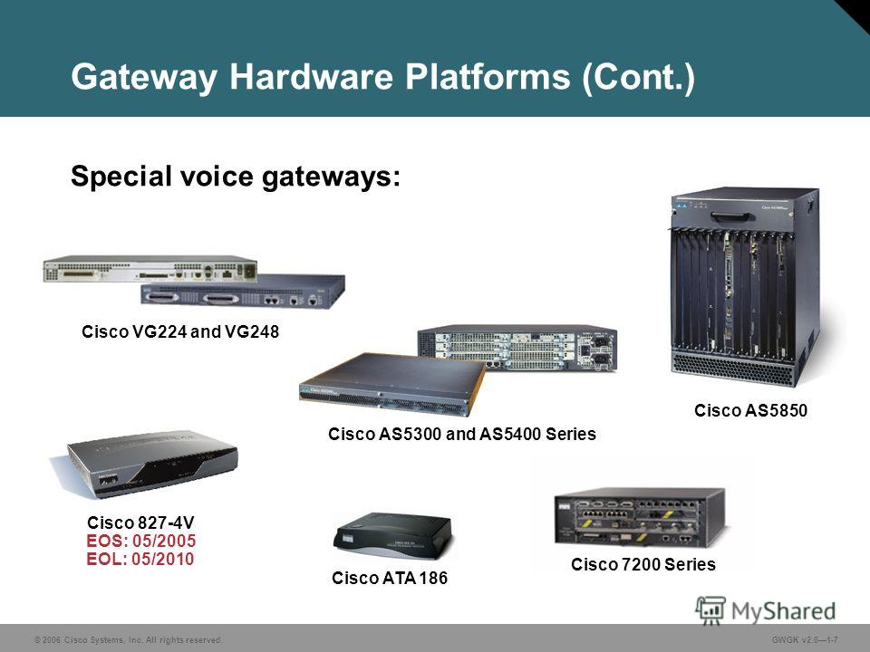 © 2006 Cisco Systems, Inc. All rights reserved.GWGK v2.01-7 Gateway Hardware Platforms (Cont.) Special voice gateways: Cisco VG224 and VG248 Cisco AS5300 and AS5400 Series Cisco 7200 Series Cisco ATA 186 Cisco 827-4V EOS: 05/2005 EOL: 05/2010 Cisco A