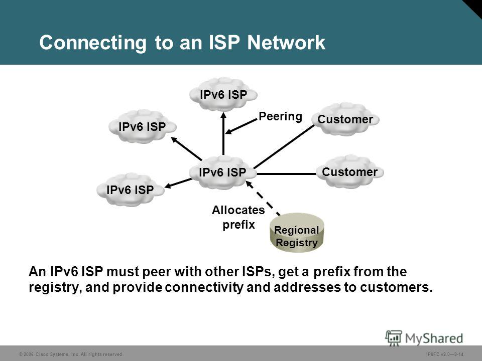 © 2006 Cisco Systems, Inc. All rights reserved.IP6FD v2.09-14 Connecting to an ISP Network An IPv6 ISP must peer with other ISPs, get a prefix from the registry, and provide connectivity and addresses to customers. IPv6 ISP Peering Customer Allocates