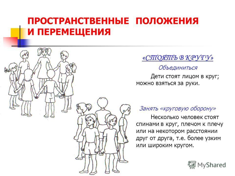ПРОСТРАНСТВЕННЫЕ ПОЛОЖЕНИЯ И ПЕРЕМЕЩЕНИЯ «СТОЯТЬ В КРУГУ» Объединиться Дети стоят лицом в круг; можно взяться за руки. Занять «круговую оборону» Несколько человек стоят спинами в круг, плечом к плечу или на некотором расстоянии друг от друга, т.е. бо