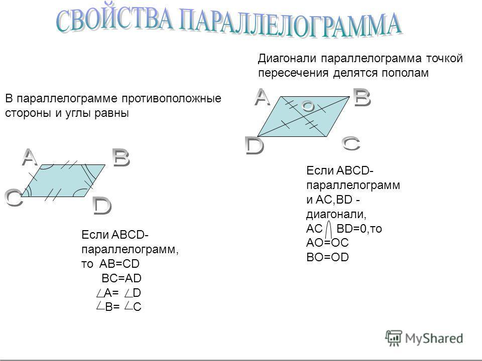 В параллелограмме противоположные стороны и углы равны Если ABCD- параллелограмм и AC,BD - диагонали, AC BD=0,то AO=OC BO=OD Диагонали параллелограмма точкой пересечения делятся пополам Если ABCD- параллелограмм, то AB=CD BC=AD A= D B= C