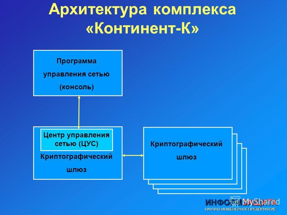 ИНФОРМЗАЩИТА НАУЧНО-ИНЖЕНЕРНОЕ ПРЕДПРИЯТИЕ Архитектура комплекса «Континент-К» Криптографический шлюз Центр управления сетью (ЦУС) Криптографический шлюз Программа управления сетью (консоль)