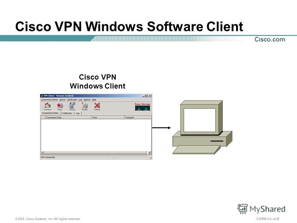 © 2003, Cisco Systems, Inc. All rights reserved. CSVPN 4.04-25 Cisco VPN Windows Software Client Cisco VPN Windows Client