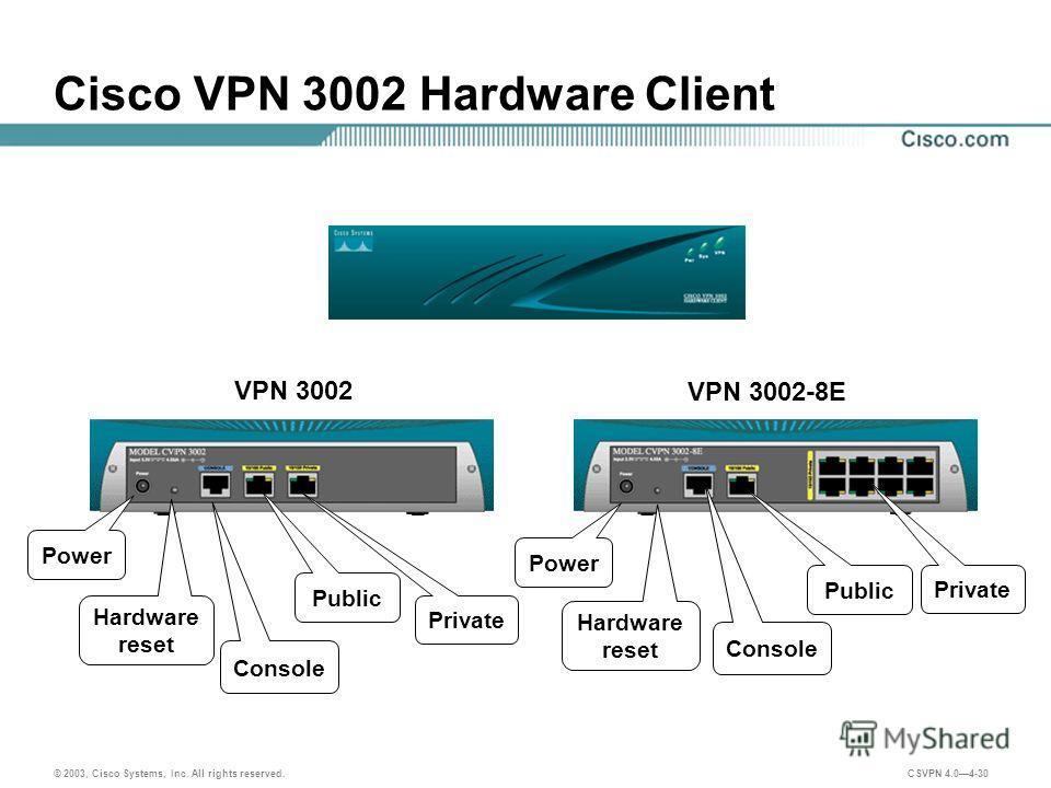 © 2003, Cisco Systems, Inc. All rights reserved. CSVPN 4.04-30 Cisco VPN 3002 Hardware Client VPN 3002 VPN 3002-8E Private Public Console Hardware reset Power Private Public Console Hardware reset Power
