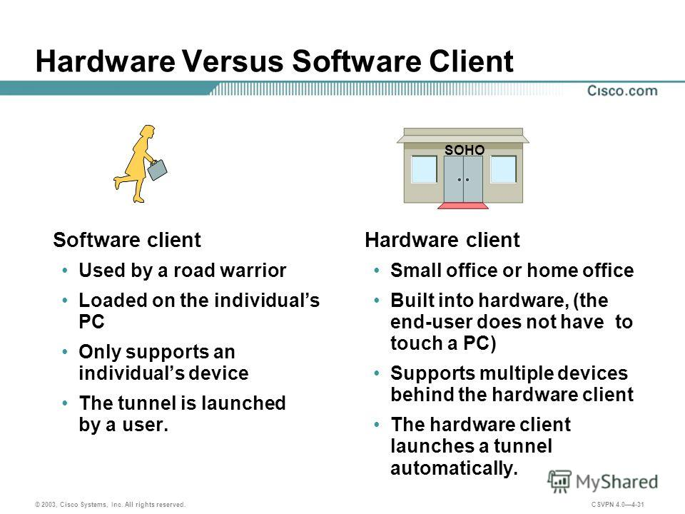 © 2003, Cisco Systems, Inc. All rights reserved. CSVPN 4.04-31 Hardware Versus Software Client Software client Used by a road warrior Loaded on the individuals PC Only supports an individuals device The tunnel is launched by a user. Hardware client S