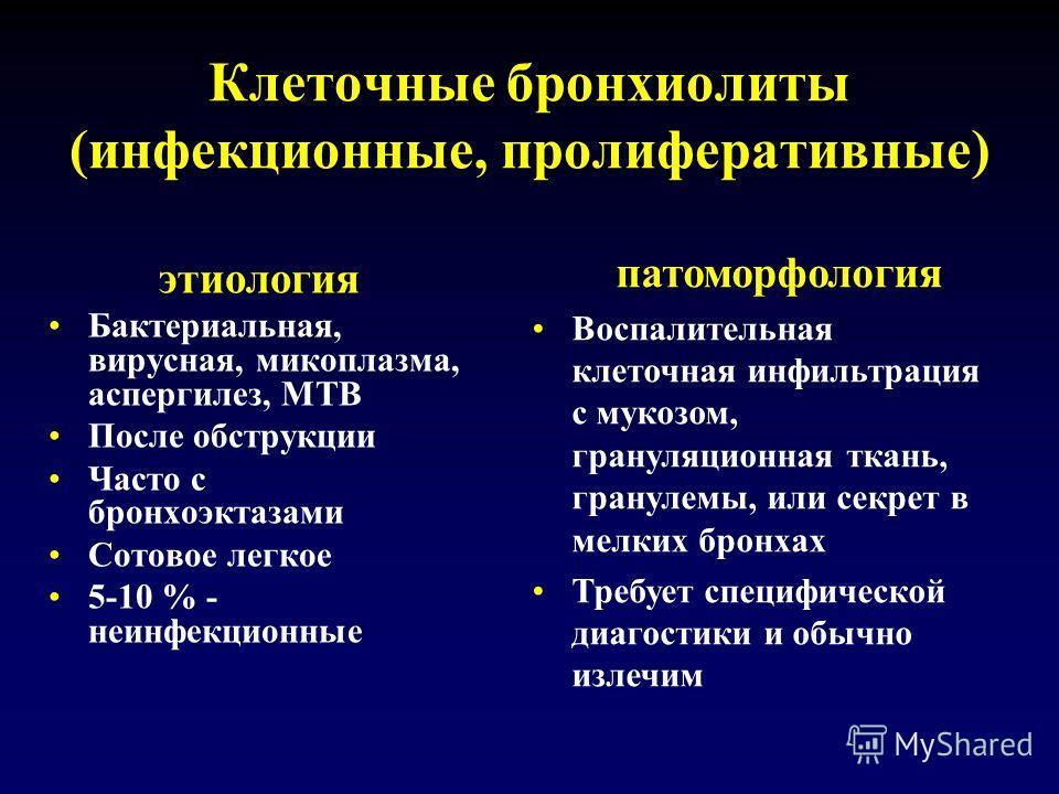 Клеточные бронхиолиты (инфекционные, пролиферативные) этиология Бактериальная, вирусная, микоплазма, аспергилез, MTB После обструкции Часто с бронхоэктазами Сотовое легкое 5-10 % - неинфекционные патоморфология Воспалительная клеточная инфильтрация с