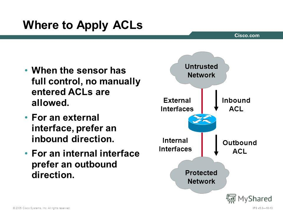 © 2005 Cisco Systems, Inc. All rights reserved. IPS v5.010-13 External Interfaces Internal Interfaces Untrusted Network Outbound ACL Inbound ACL Where to Apply ACLs When the sensor has full control, no manually entered ACLs are allowed. For an extern