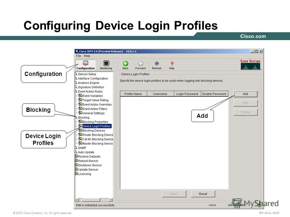 © 2005 Cisco Systems, Inc. All rights reserved. IPS v5.010-21 Configuring Device Login Profiles Configuration Blocking Device Login Profiles Add