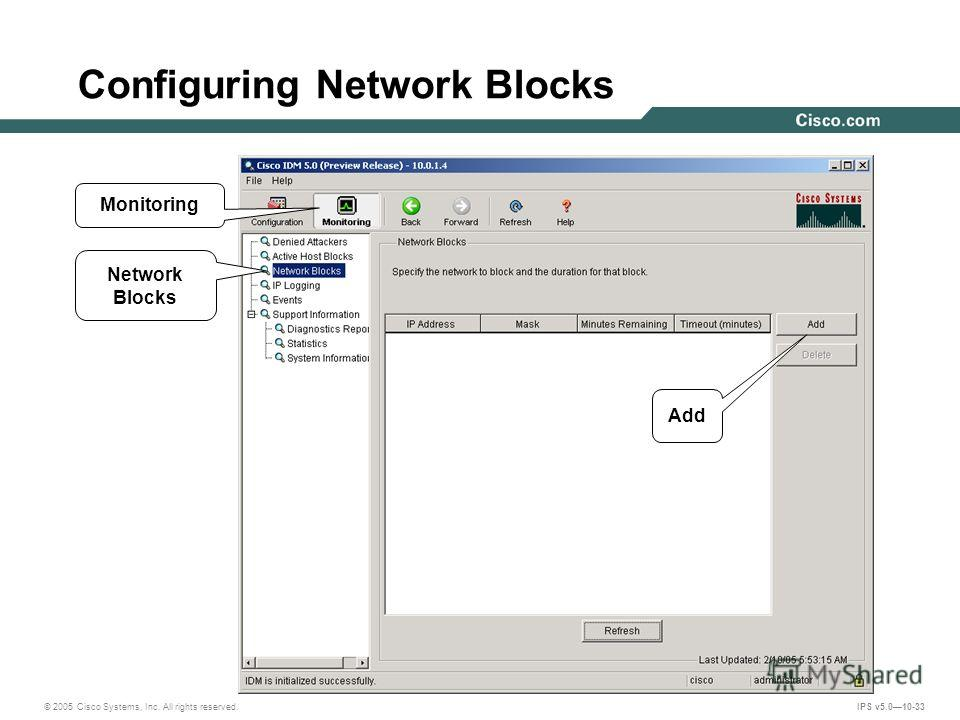 © 2005 Cisco Systems, Inc. All rights reserved. IPS v5.010-33 Configuring Network Blocks Monitoring Network Blocks Add