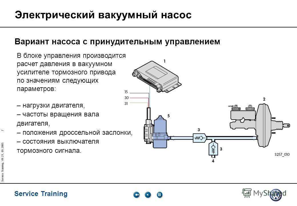 7 Service Training Service Training, VK-21, 05.2005 Электрический вакуумный насос В блоке управления производится расчет давления в вакуумном усилителе тормозного привода по значениям следующих параметров: – нагрузки двигателя, – частоты вращения вал