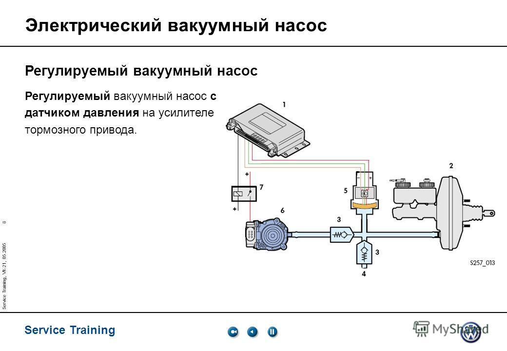 8 Service Training Service Training, VK-21, 05.2005 Электрический вакуумный насос Регулируемый вакуумный насос с датчиком давления на усилителе тормозного привода. Регулируемый вакуумный насос