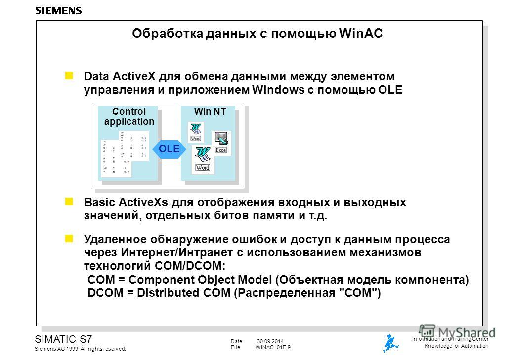Date: 30.09.2014 File:WINAC_01E.9 SIMATIC S7 Siemens AG 1999. All rights reserved. Information and Training Center Knowledge for Automation Data ActiveX для обмена данными между элементом управления и приложением Windows с помощью OLE Basic ActiveXs