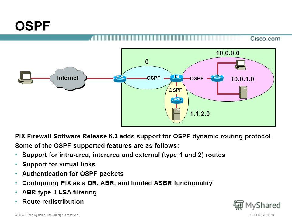 © 2004, Cisco Systems, Inc. All rights reserved. CSPFA 3.213-14 OSPF Private 10.0.1.0 1.1.2.0 10.0.0.0 0 OSPF PIX Firewall Software Release 6.3 adds support for OSPF dynamic routing protocol Some of the OSPF supported features are as follows: Support