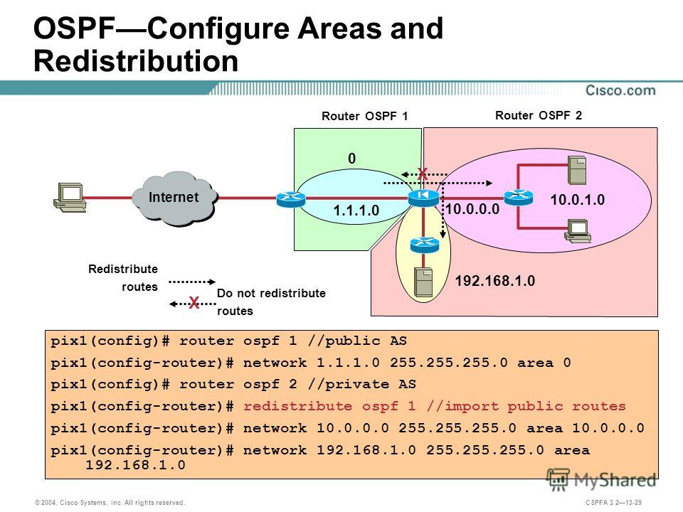 © 2004, Cisco Systems, Inc. All rights reserved. CSPFA 3.213-29 OSPFConfigure Areas and Redistribution pix1(config)# router ospf 1 //public AS pix1(config-router)# network 1.1.1.0 255.255.255.0 area 0 pix1(config)# router ospf 2 //private AS pix1(con