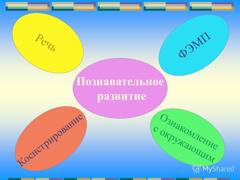 Познавательное развитие Речь ФЭМП Ознакомление с окружающим Коснстрирование