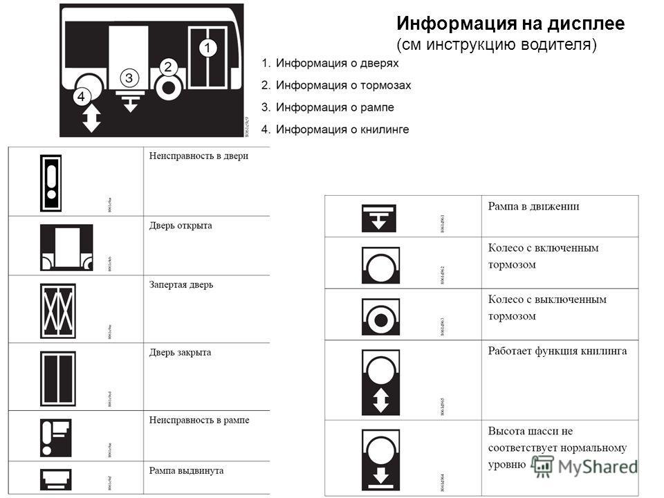 Информация на дисплее (см инструкцию водителя)