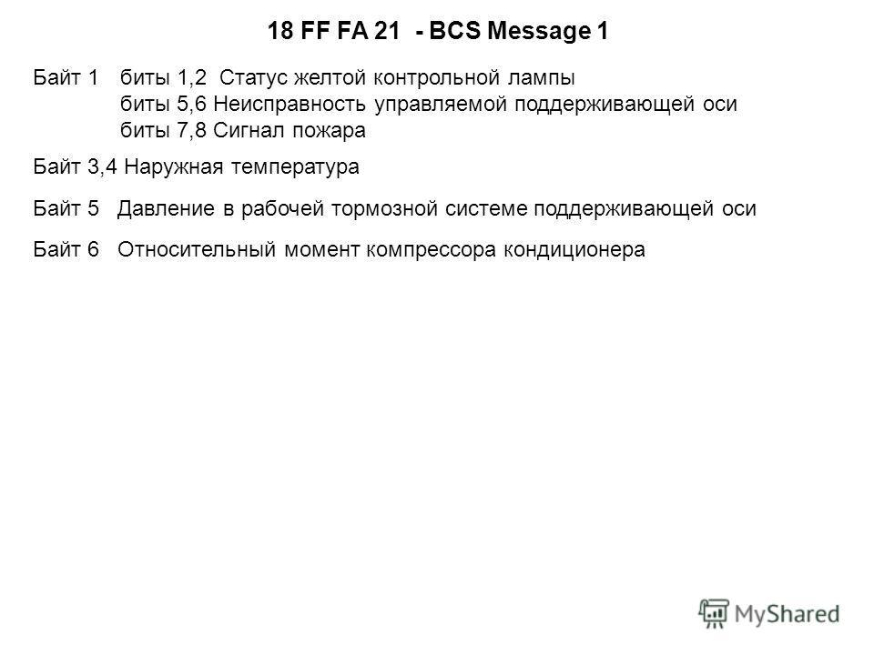 18 FF FA 21 - BCS Message 1 Байт 1 биты 1,2 Статус желтой контрольной лампы биты 5,6 Неисправность управляемой поддерживающей оси биты 7,8 Сигнал пожара Байт 3,4 Наружная температура Байт 5 Давление в рабочей тормозной системе поддерживающей оси Байт