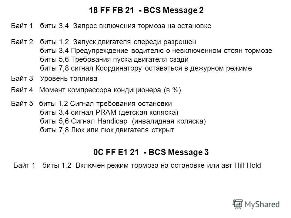 18 FF FВ 21 - BCS Message 2 Байт 1 биты 3,4 Запрос включения тормоза на остановке Байт 3 Уровень топлива Байт 4 Момент компрессора кондиционера (в %) Байт 2 биты 1,2 Запуск двигателя спереди разрешен биты 3,4 Предупреждение водителю о невключенном ст