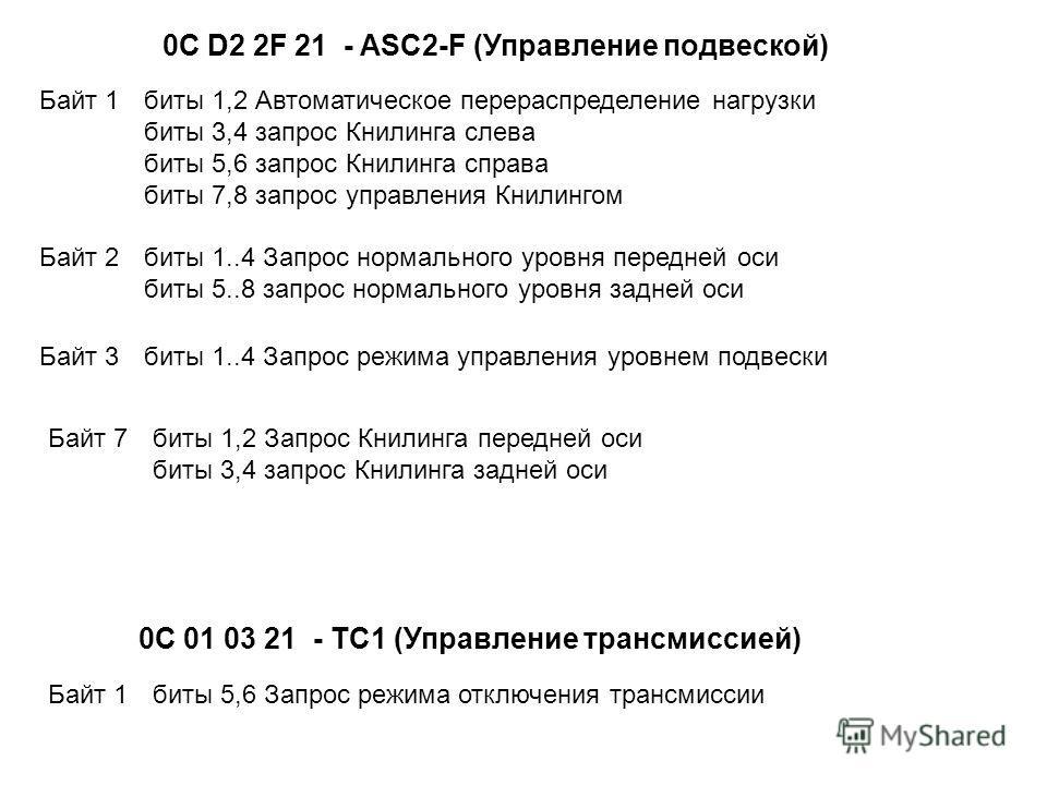 0С D2 2F 21 - ASC2-F (Управление подвеской) Байт 1 биты 1,2 Автоматическое перераспределение нагрузки биты 3,4 запрос Книлинга слева биты 5,6 запрос Книлинга справа биты 7,8 запрос управления Книлингом Байт 2 биты 1..4 Запрос нормального уровня перед