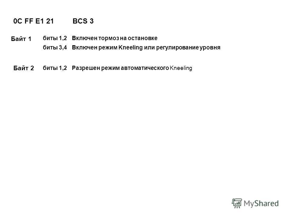 0C FF E1 21BCS 3 Байт 1 биты 1,2 Включен тормоз на остановке биты 3,4 Включен режим Kneeling или регулирование уровня Байт 2 биты 1,2 Разрешен режим автоматического Kneeling