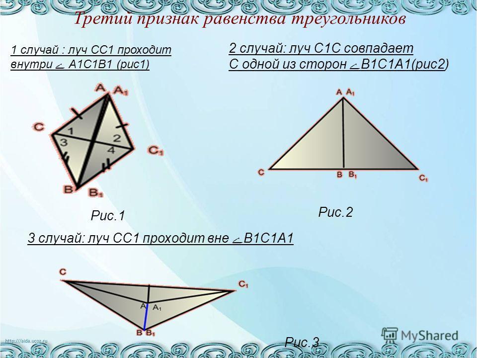 Третий признак равенства треугольников 1 случай : луч СС1 проходит внутри ے А1С1В1 (рис 1) Рис.1 2 случай: луч С1С совпадает С одной из сторон ےВ1С1А1(рис 2) Рис.2 3 случай: луч СС1 проходит вне ےВ1С1А1 Рис.3