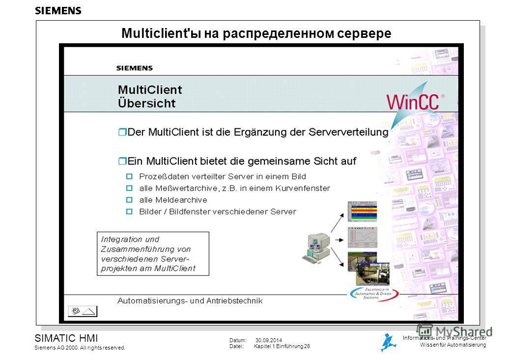 Datum: 30.09.2014 Datei:Kapitel 1 Einführung 26 SIMATIC HMI Siemens AG 2000. All rights reserved. Informations- und Trainings-Center Wissen für Automatisierung Multiclient'ы на распределенном сервере