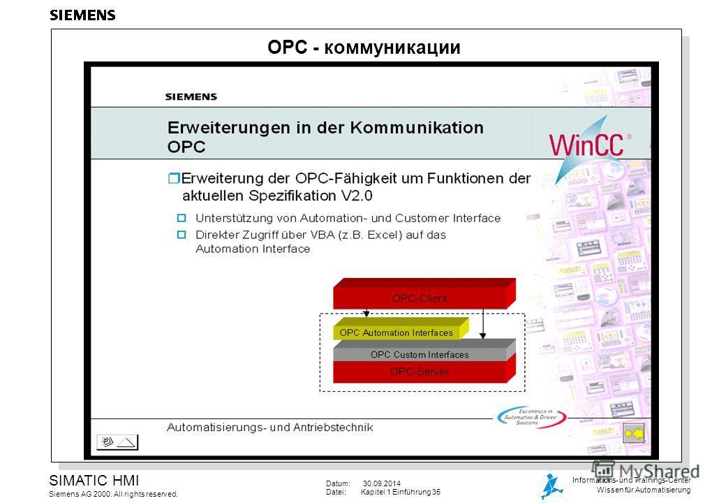 Datum: 30.09.2014 Datei:Kapitel 1 Einführung 35 SIMATIC HMI Siemens AG 2000. All rights reserved. Informations- und Trainings-Center Wissen für Automatisierung OPC - коммуникации