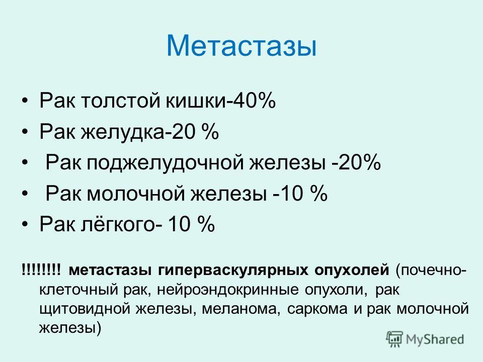 Метастазы Рак толстой кишки-40% Рак желудка-20 % Рак поджелудочной железы -20% Рак молочной железы -10 % Рак лёгкого- 10 % !!!!!!!! метастазы гиперваскулярных опухолей (почечно- клеточный рак, нейроэндокринные опухоли, рак щитовидной железы, меланома
