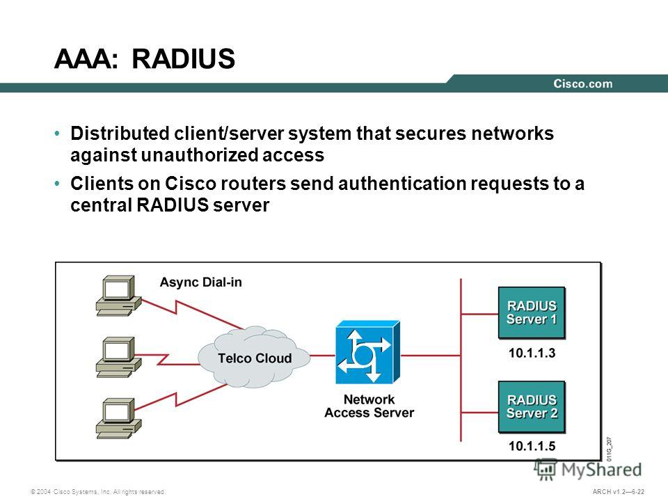 © 2004 Cisco Systems, Inc. All rights reserved. ARCH v1.26-22 AAA: RADIUS Distributed client/server system that secures networks against unauthorized access Clients on Cisco routers send authentication requests to a central RADIUS server