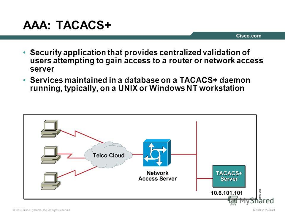 © 2004 Cisco Systems, Inc. All rights reserved. ARCH v1.26-23 AAA: TACACS+ Security application that provides centralized validation of users attempting to gain access to a router or network access server Services maintained in a database on a TACACS