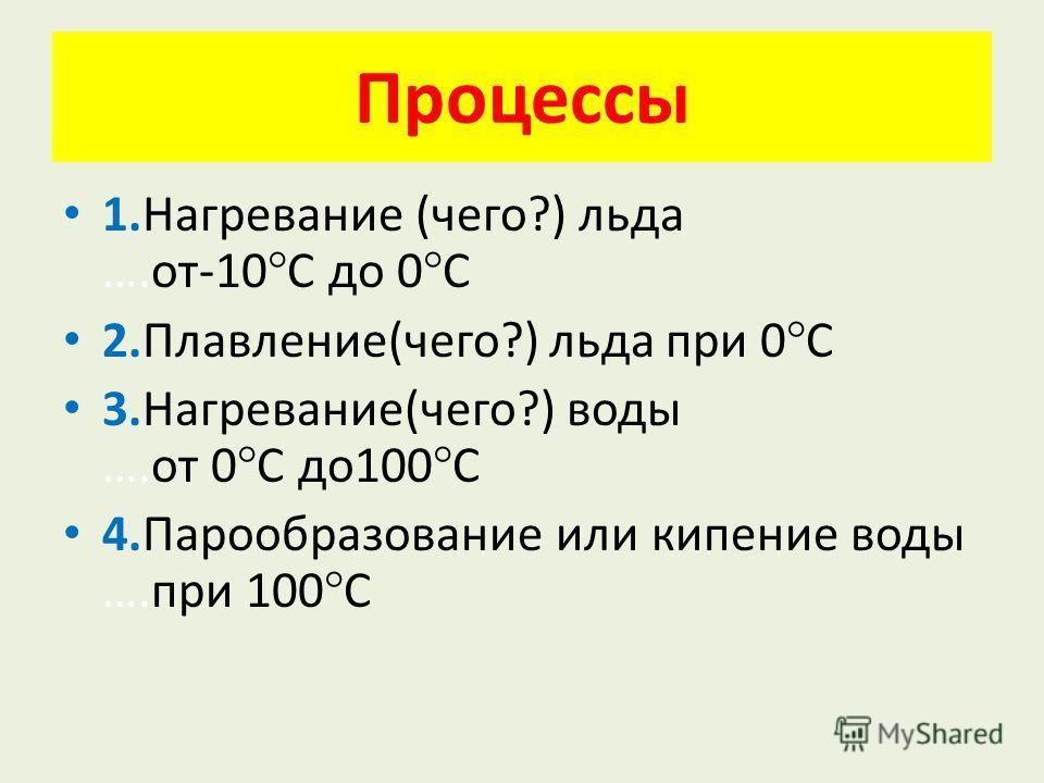 Процессы 1. Нагревание (чего?) льда ….от-10°C до 0°C 2.Плавление(чего?) льда при 0°C 3.Нагревание(чего?) воды ….от 0°C до 100°C 4. Парообразование или кипение воды ….при 100°C