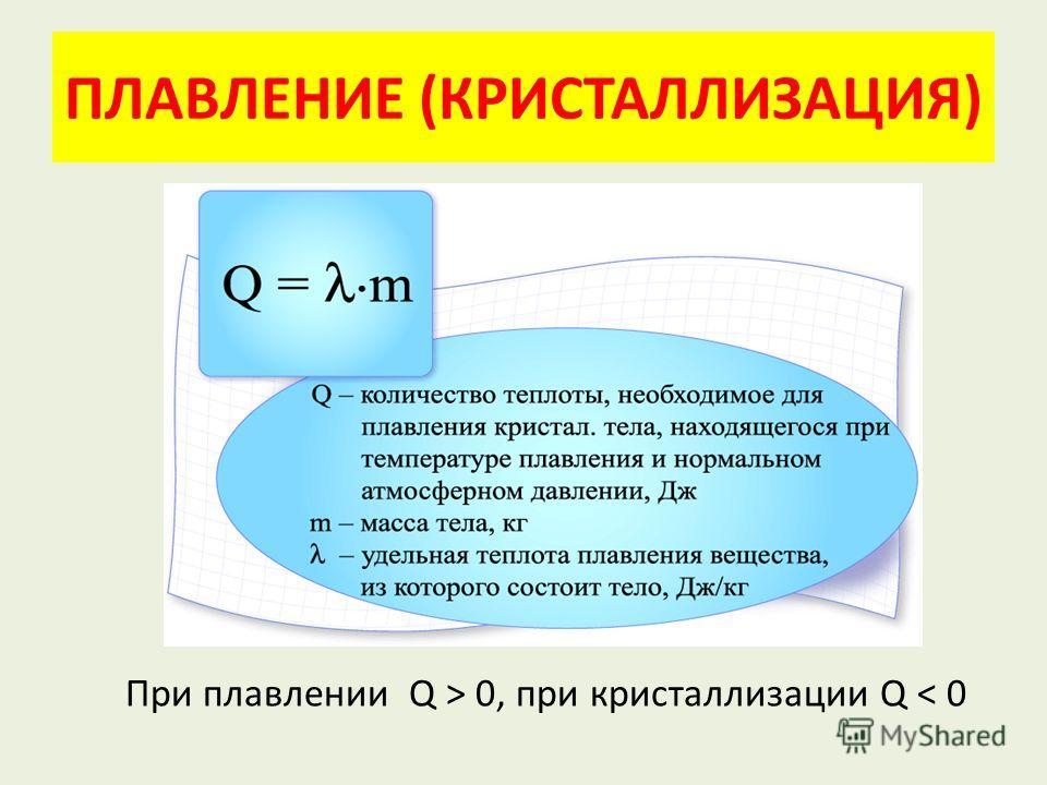 ПЛАВЛЕНИЕ (КРИСТАЛЛИЗАЦИЯ) При плавлении Q > 0, при кристаллизации Q < 0