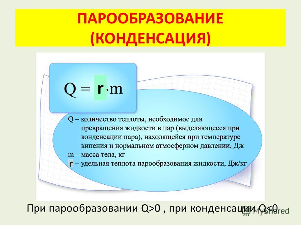 ПАРООБРАЗОВАНИЕ (КОНДЕНСАЦИЯ) r r При парообразовании Q>0, при конденсации Q