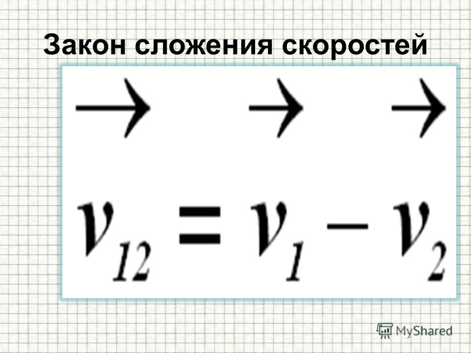 Закон сложения скоростей V 21 = V 2 – V 1 V 21 = V 2 + V 1