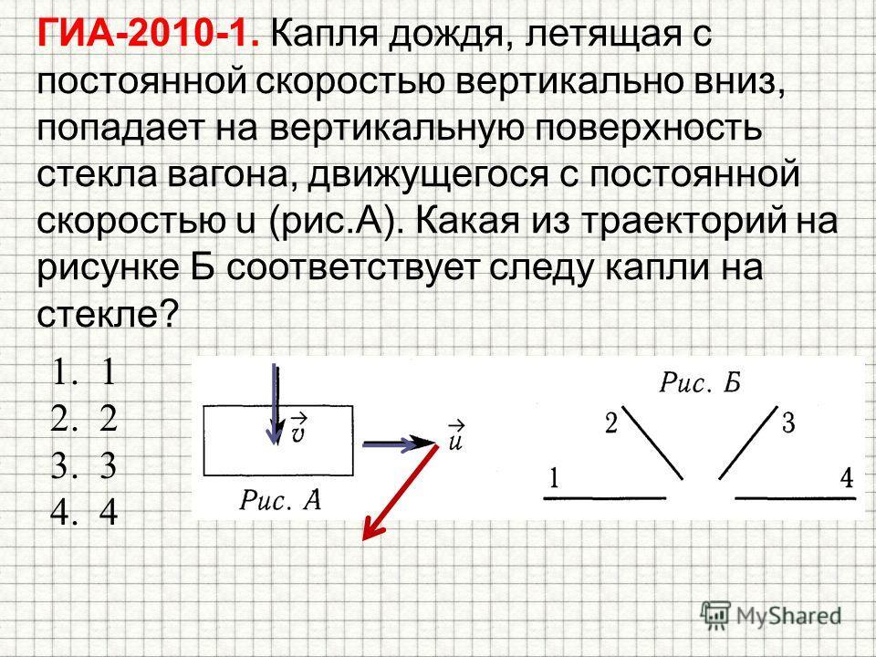 ГИА-2010-1. Капля дождя, летящая с постоянной скоростью вертикально вниз, попадает на вертикальную поверхность стекла вагона, движущегося с постоянной скоростью u (рис.А). Какая из траекторий на рисунке Б соответствует следу капли на стекле? 1.1 2.2