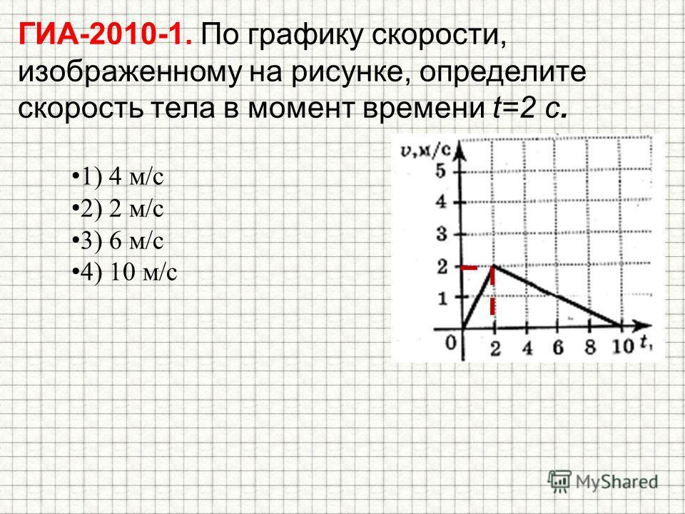 ГИА-2010-1. По графику скорости, изображенному на рисунке, определите скорость тела в момент времени t=2 с. 1) 4 м/с 2) 2 м/с 3) 6 м/с 4) 10 м/с
