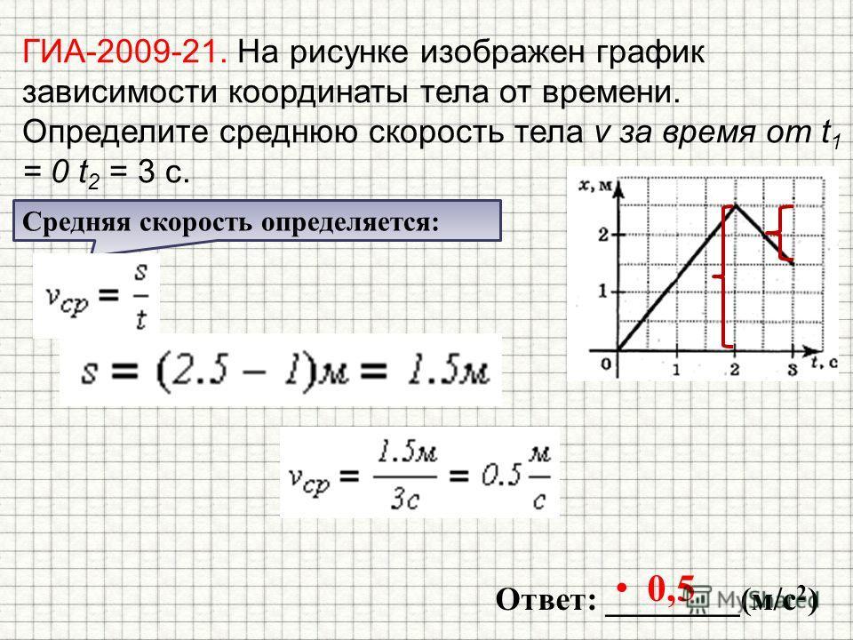 ГИА-2009-21. На рисунке изображен график зависимости координаты тела от времени. Определите среднюю скорость тела v за время от t 1 = 0 t 2 = 3 с. 0,5 Ответ: ________(м/с 2 ) Средняя скорость определяется: