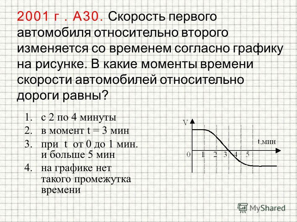 2001 г. А30. Скорость первого автомобиля относительно второго изменяется со временем согласно графику на рисунке. В какие моменты времени скорости автомобилей относительно дороги равны? 1. с 2 по 4 минуты 2. в момент t = 3 мин 3. при t от 0 до 1 мин.