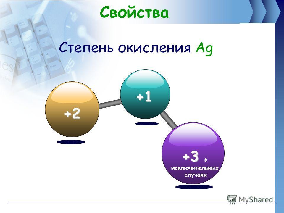www.thmemgallery.comCompany Logo +1 +2 +3 +3 в исключительных случаях Свойства Степень окисления Ag